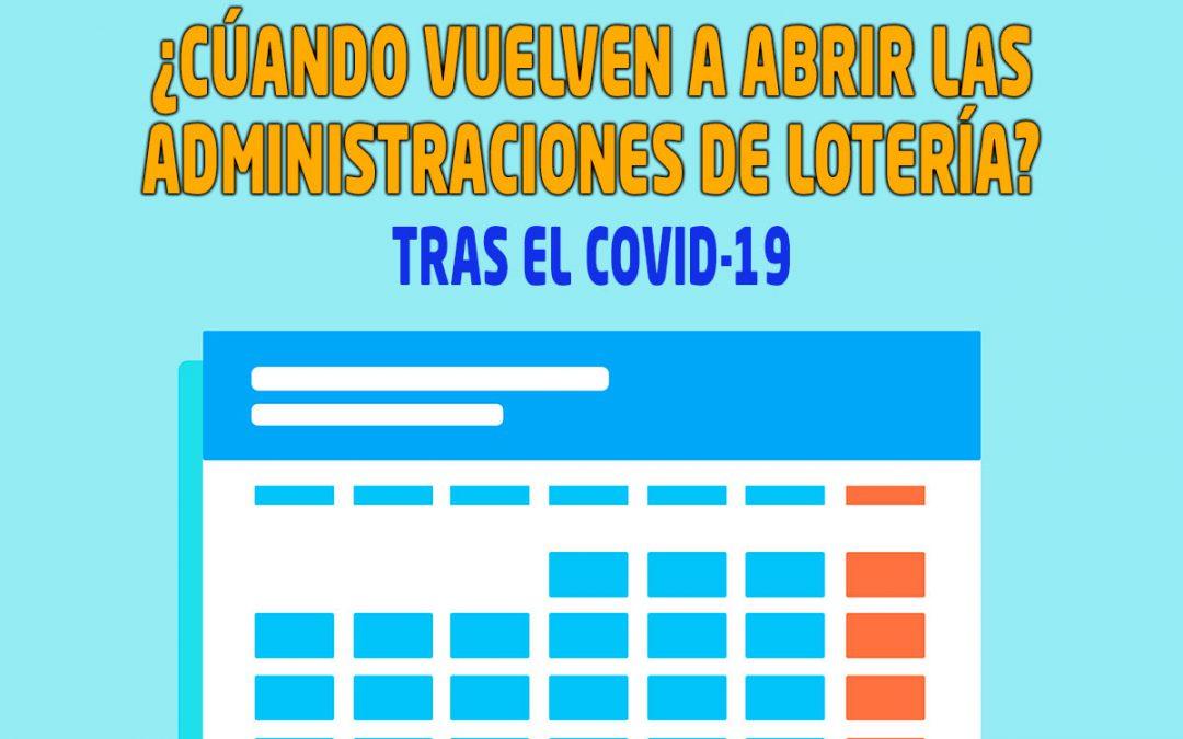 Fecha de reapertura de las administraciones de loteria por el coronavirus